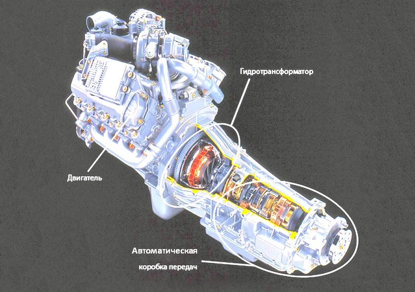 Гидротрансформаторная АКПП