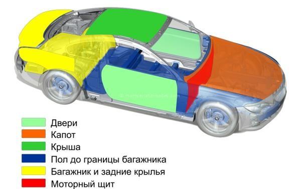 Шумоизоляция автомобиля собственными руками