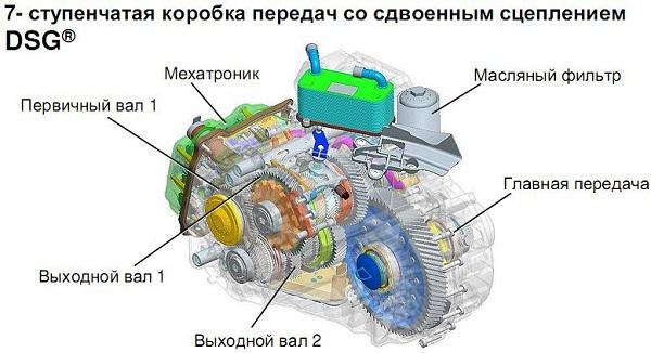Особенности роботизированной коробки передач