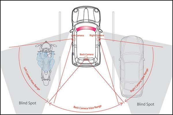 Что такое «мёртвая зона» автомобиля?