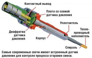 Как проверить свечи накала дизельного мотора?