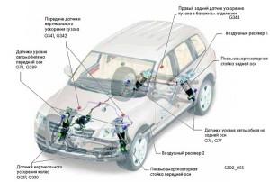 Пневматическая подвеска автомобиля