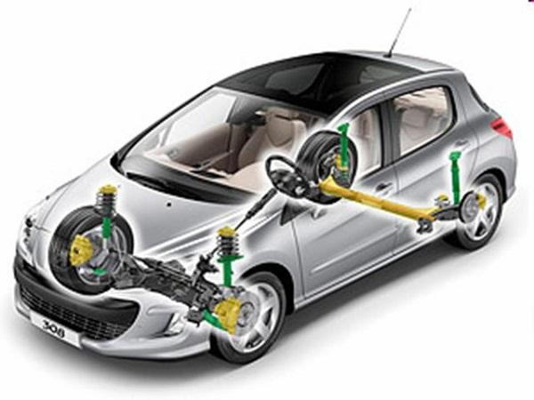 Как проверить автомобиль при покупке?
