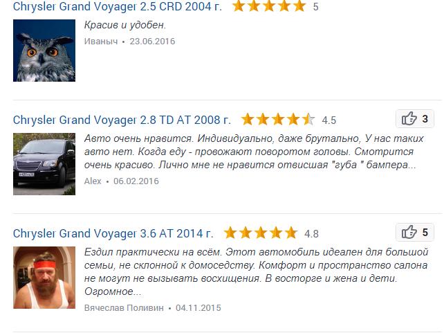 Grand Voyager отзывы