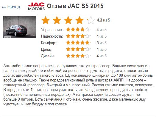 Jac S5 отзывы владельцев