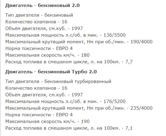 Jac S5 технические характеристики