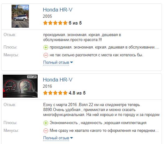 Honda HR V отзывы