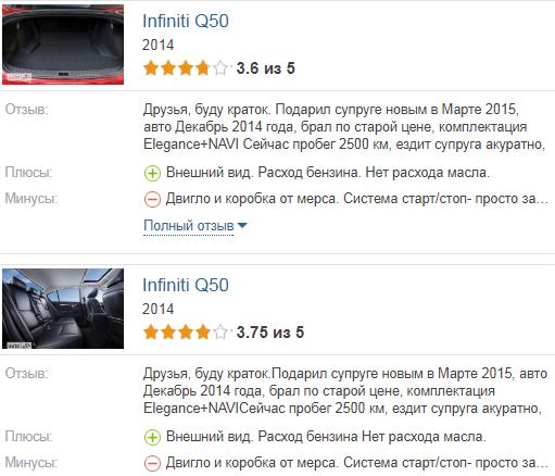 Infiniti Q50 отзывы