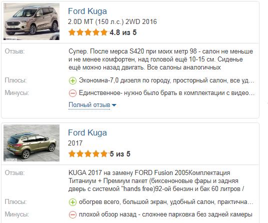 Форд Куга 2017 отзывы