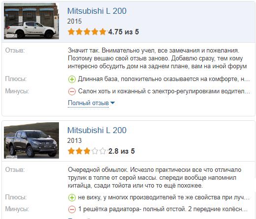 Mitsubishi L200 отзывы