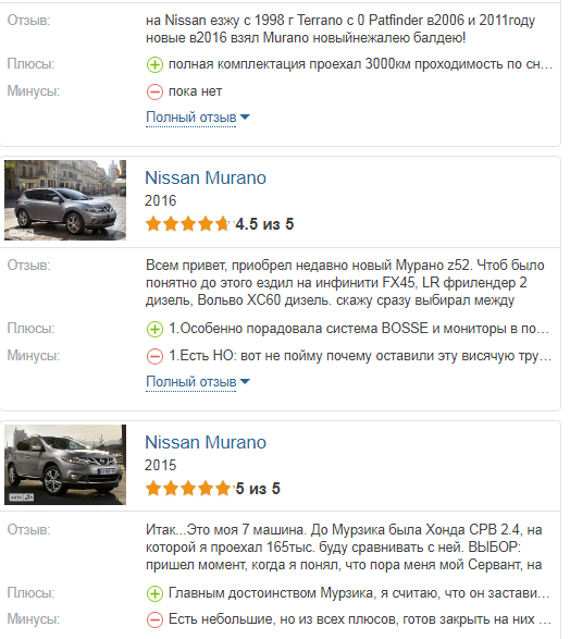 Nissan Murano отзывы