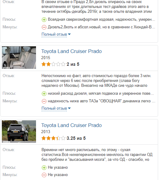 Toyota Land Cruiser Prado отзывы