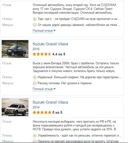 Suzuki Grand Vitara 2017 отзывы