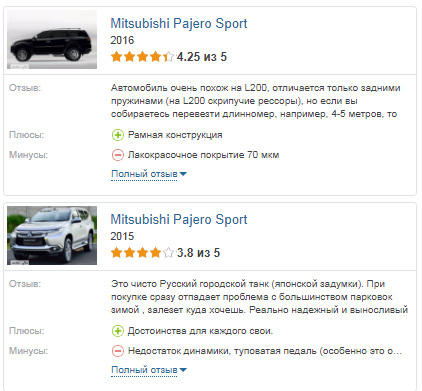 Mitsubishi Pajero Sport 2017 отзывы владельцев