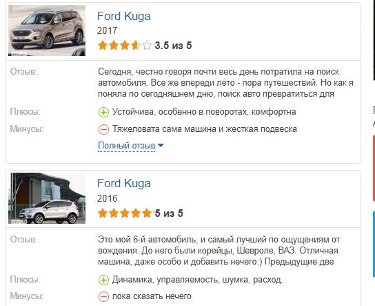 Форд Куга 2017 отзывы владельцев