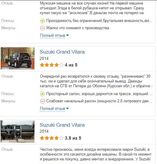Suzuki Grand Vitara 2017 отзыв