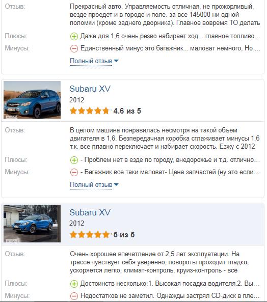 Subaru XV 2017 отзывы владельцев
