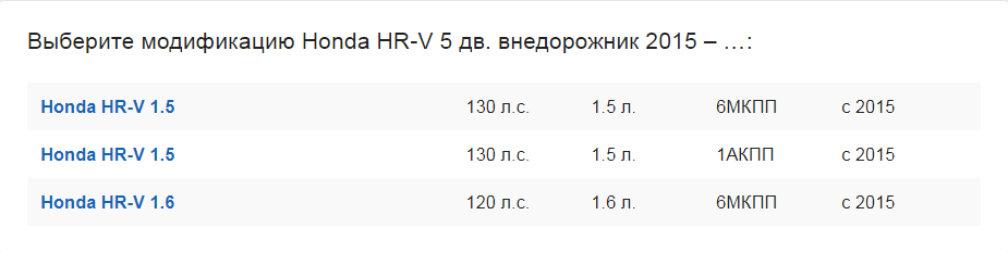 Honda HR V технические характеристики