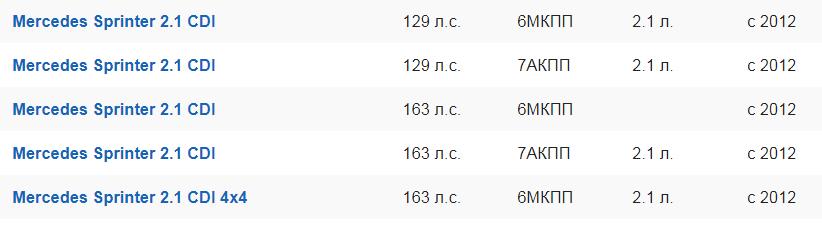 Мерседес Спринтер Классик Пассажирский 2017 технические характеристики