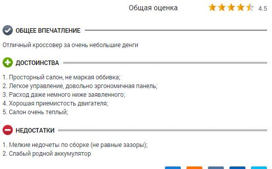 Haima 7 отзывы владельцев