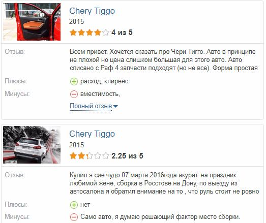 Chery Tiggo 5 отзывы владельцев