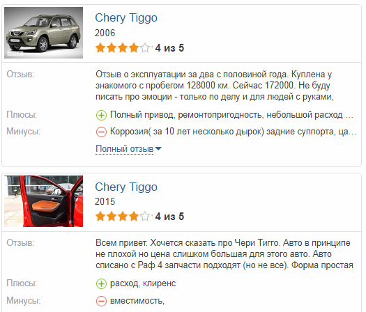 Chery Tiggo FL отзывы владельцев