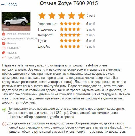 Zotye T600 отзывы владельцев
