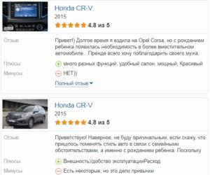 Хонда СРВ отзывы владельцев