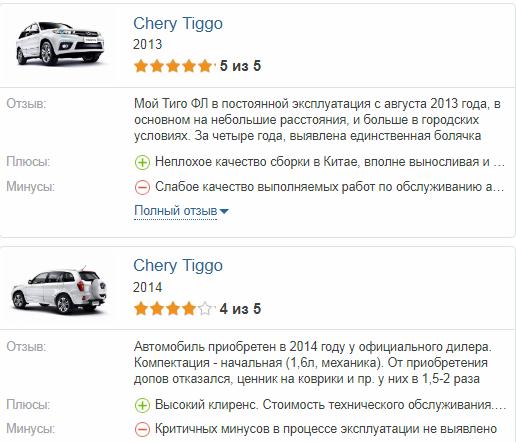 Chery Tiggo FL отзывы