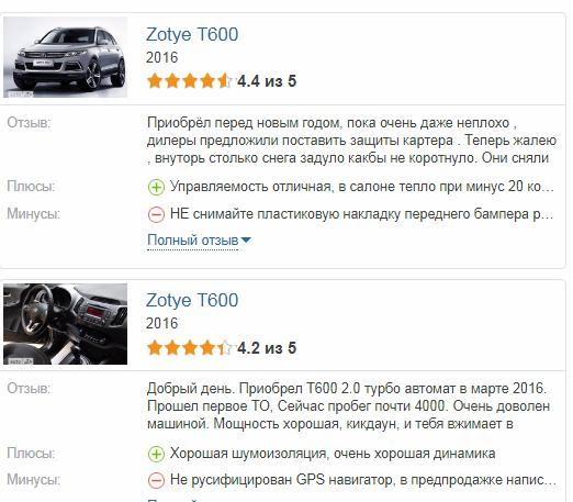 Zotye T600 отзывы