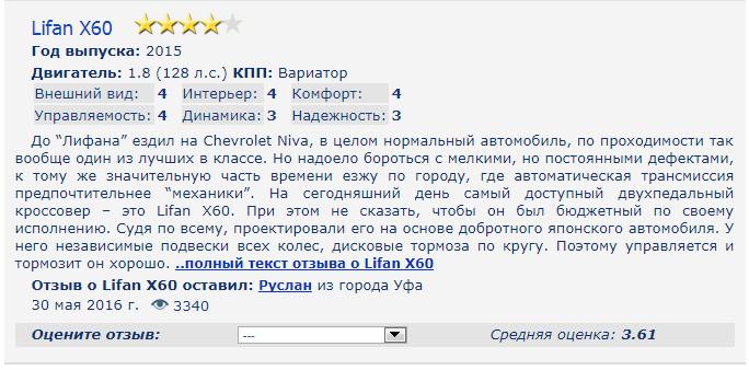 Lifan X60 отзывы владельцев