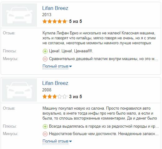 Lifan Breez отзывы владельцев