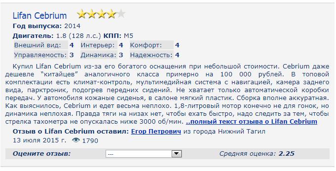Lifan Cebrium отзывы владельцев