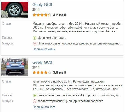 Geely GC6 отзывы владельцев