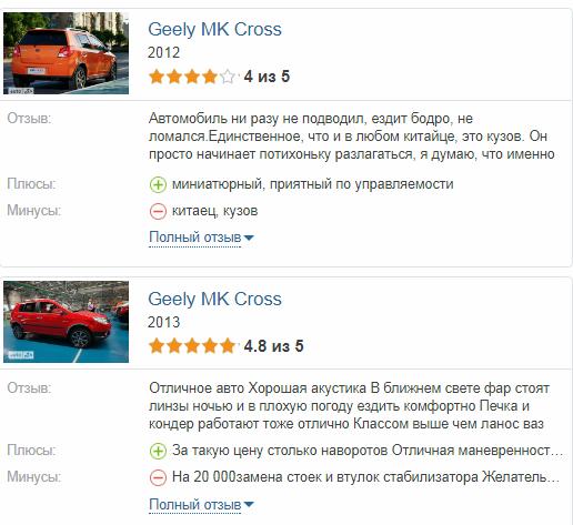 Geely MK Кросс отзывы владельцев