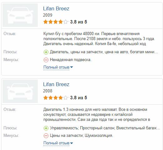 Lifan Breez отзывы