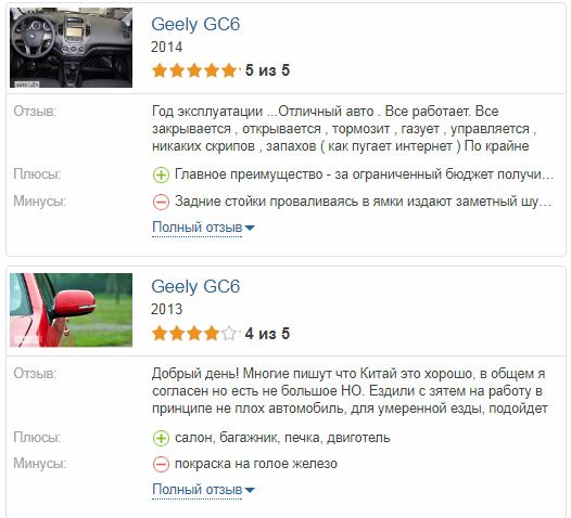Geely GC6 отзывы