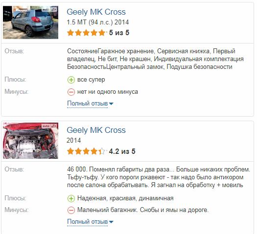 Geely MK Кросс отзывы