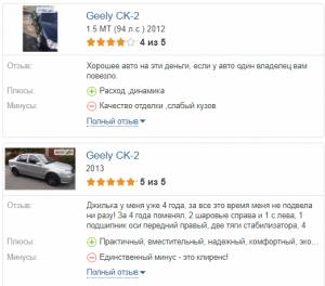 Geely CK 2 отзывы
