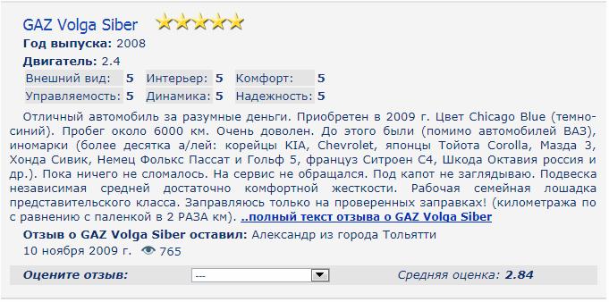 Волга Сайбер отзывы
