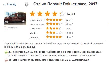 Отзыв Renault Dokker пасс
