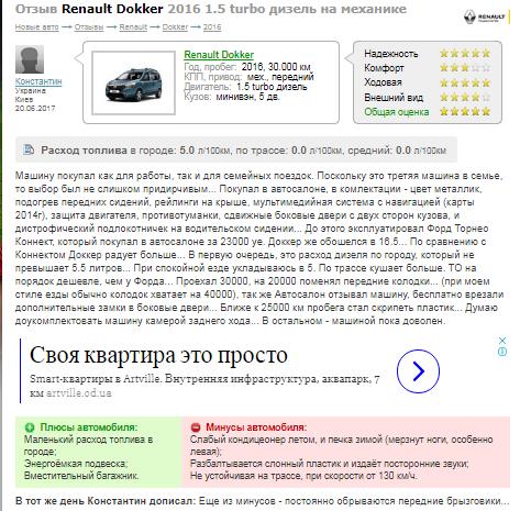 Отзыв Renault Dokker