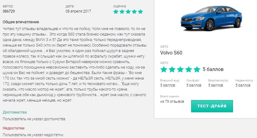 Отзывы Volvo S60