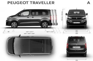 Параметры Peugeot Traveller