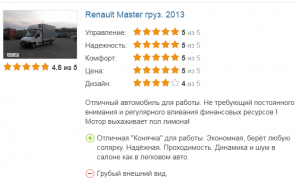 Renault Master г