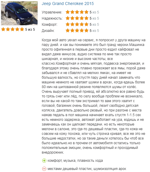 оценка Jeep Grand Cherokee Источник: https://auto.ria.com/reviews/jeep/grand-cherokee/ © AUTO.RIA.com™