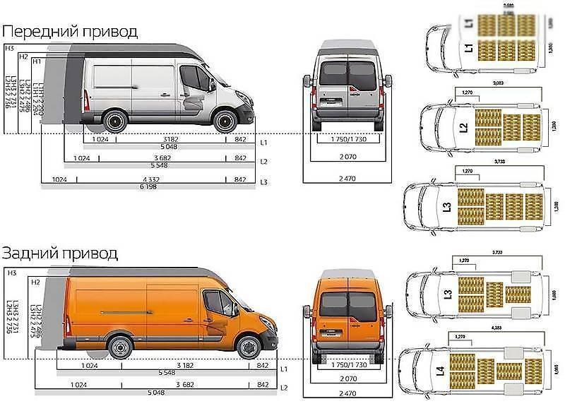 размеры Renault M
