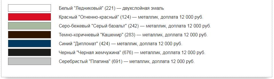 tsveta lada largus - Цвета автомобиля ларгус кросс