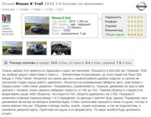 Отзыв Nissan X-Trail 2018