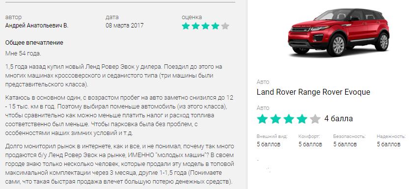 Отзывы Land Rover Range Rover Evoque